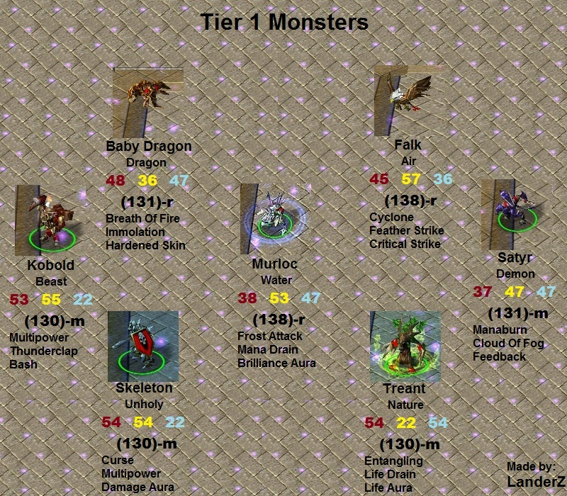 Tiny monsters cheats for ipad iphone and ipod hack tiny monsters