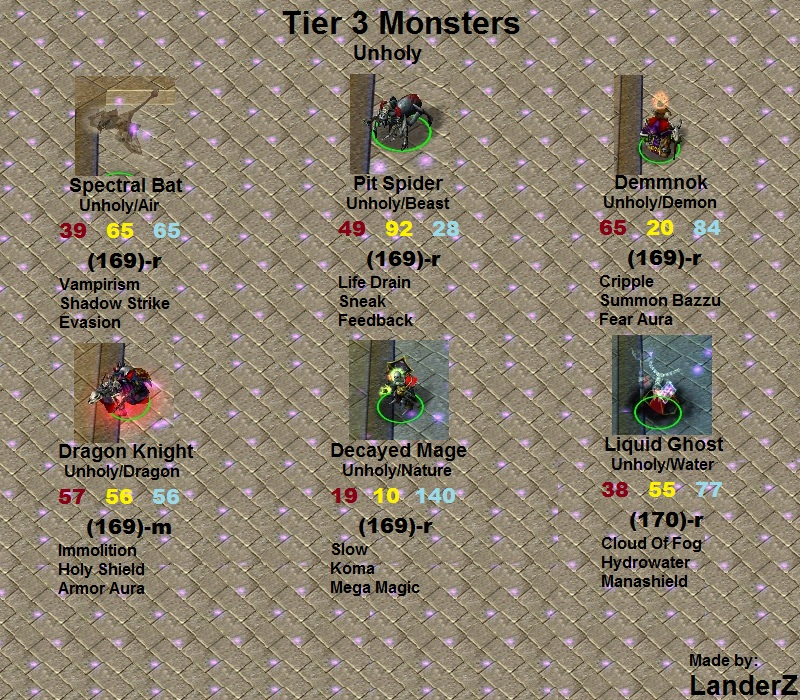 Monster master rpg culminative guide guilds of hyppos rpg